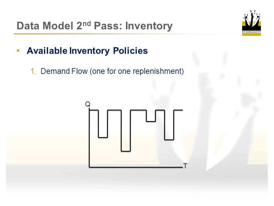 Data Model 2nd Pass: Inventory