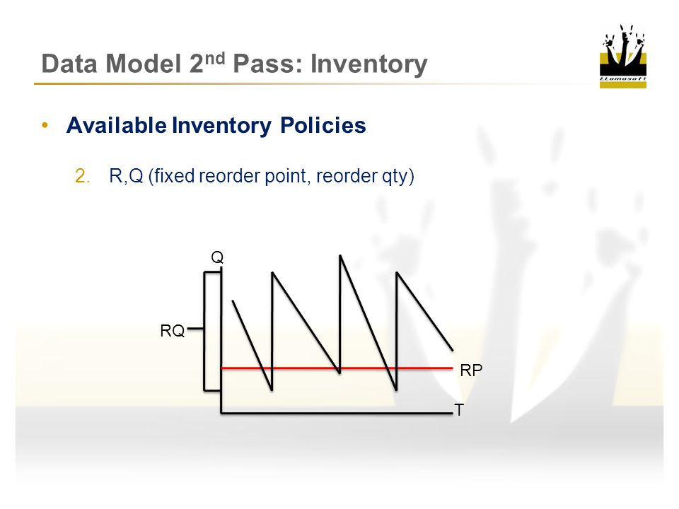 Data Model 2nd Pass: Inventory