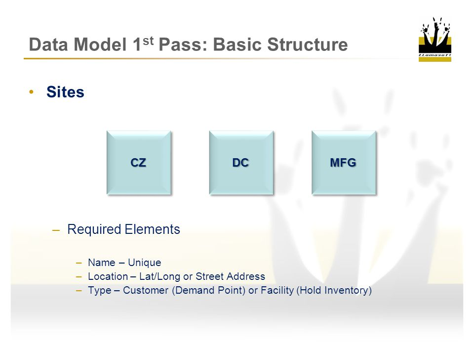 Data Model 1st Pass: Basic Structure