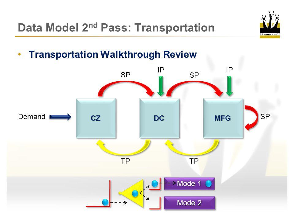 Data Model 2nd Pass: Transportation