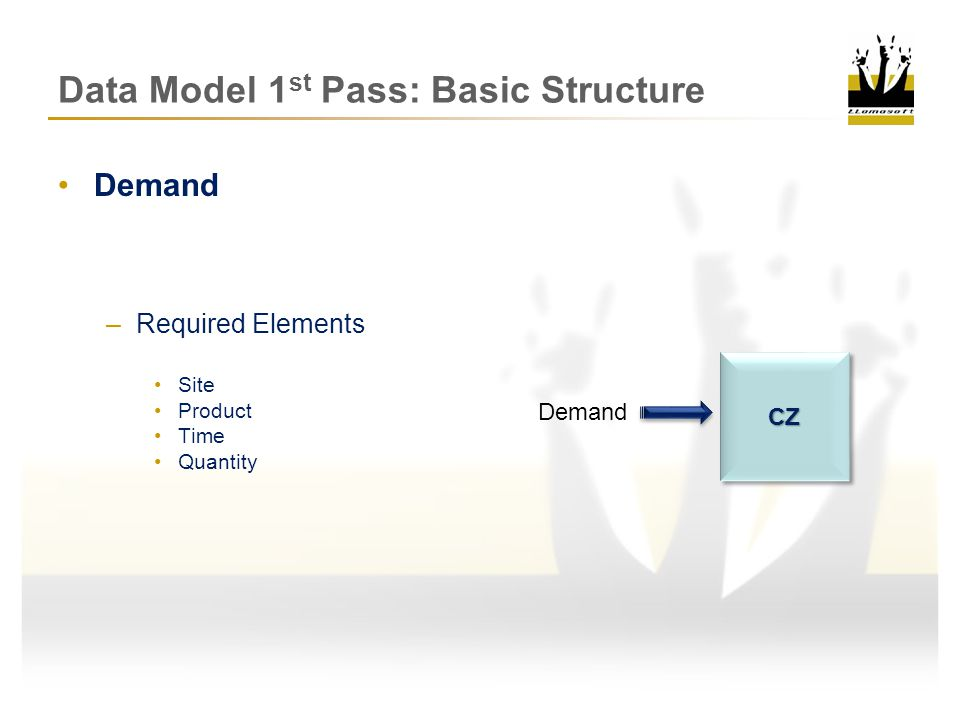 Data Model 1st Pass: Basic Structure