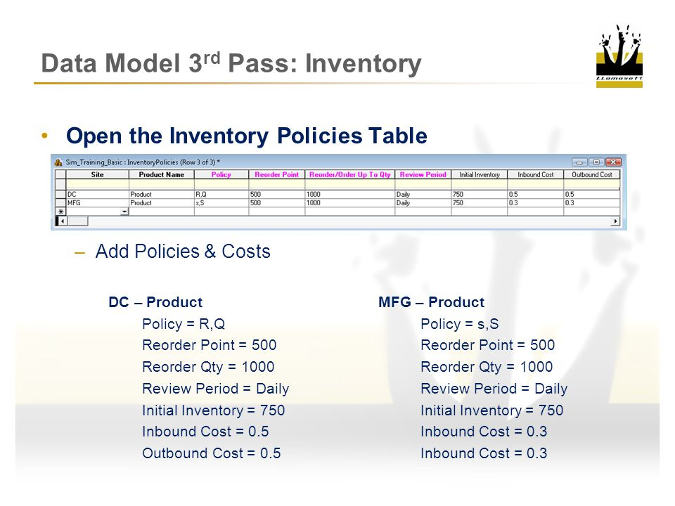 Data Model 3rd Pass: Inventory