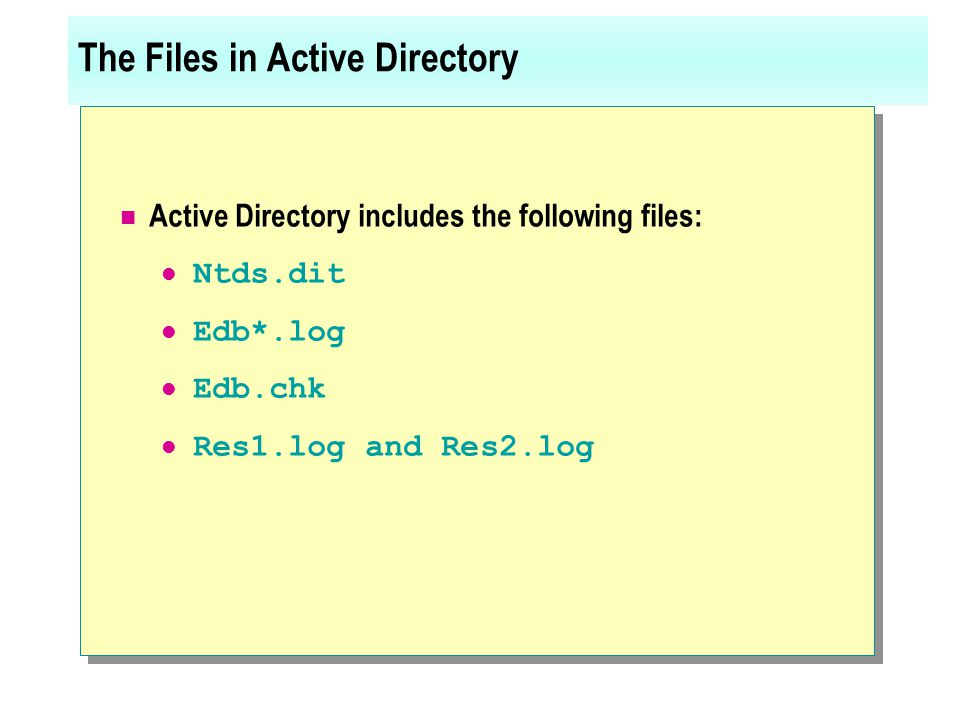 The Files in Active Directory