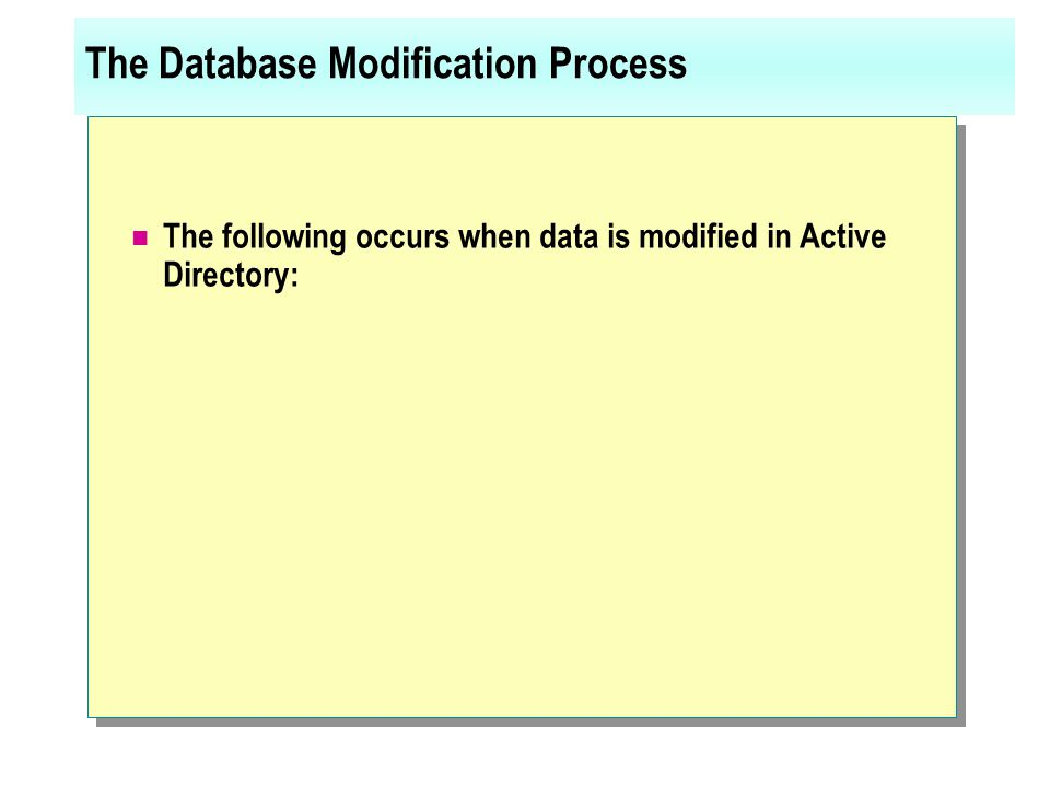 The Database Modification Process