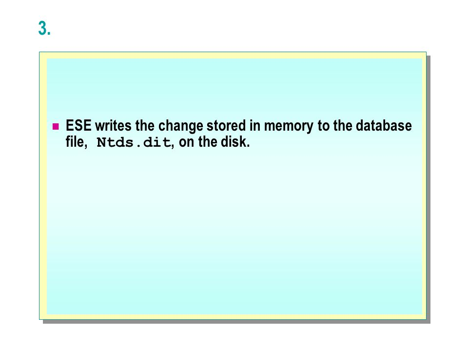 3. ESE writes the change stored in memory to the database file, Ntds.dit, on the disk.