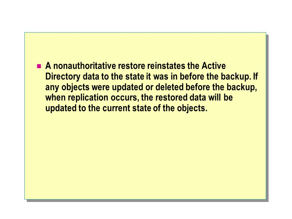 A nonauthoritative restore reinstates the Active Directory data to the state it was in before the backup.