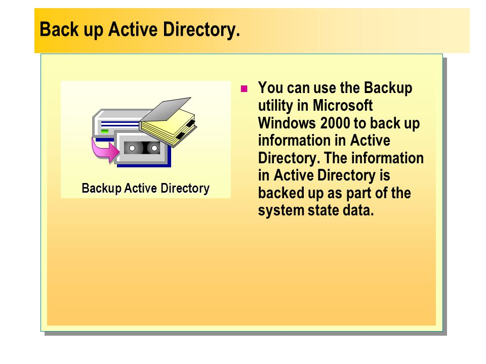 Back up Active Directory.