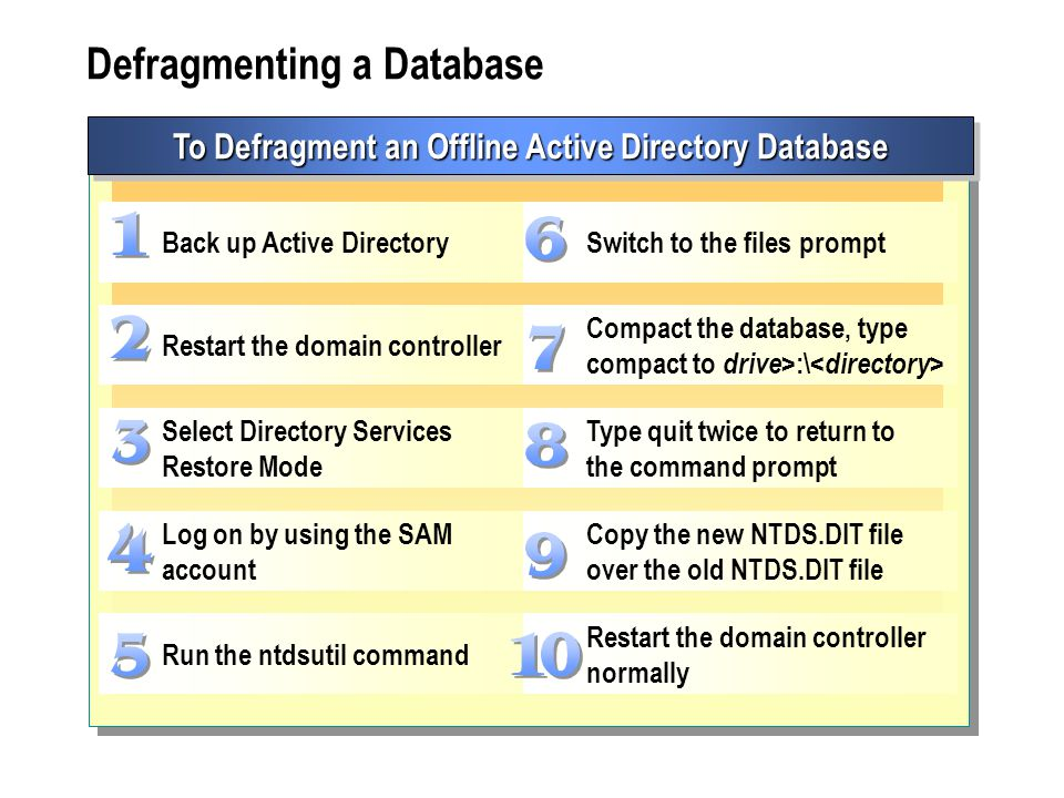 Defragmenting a Database