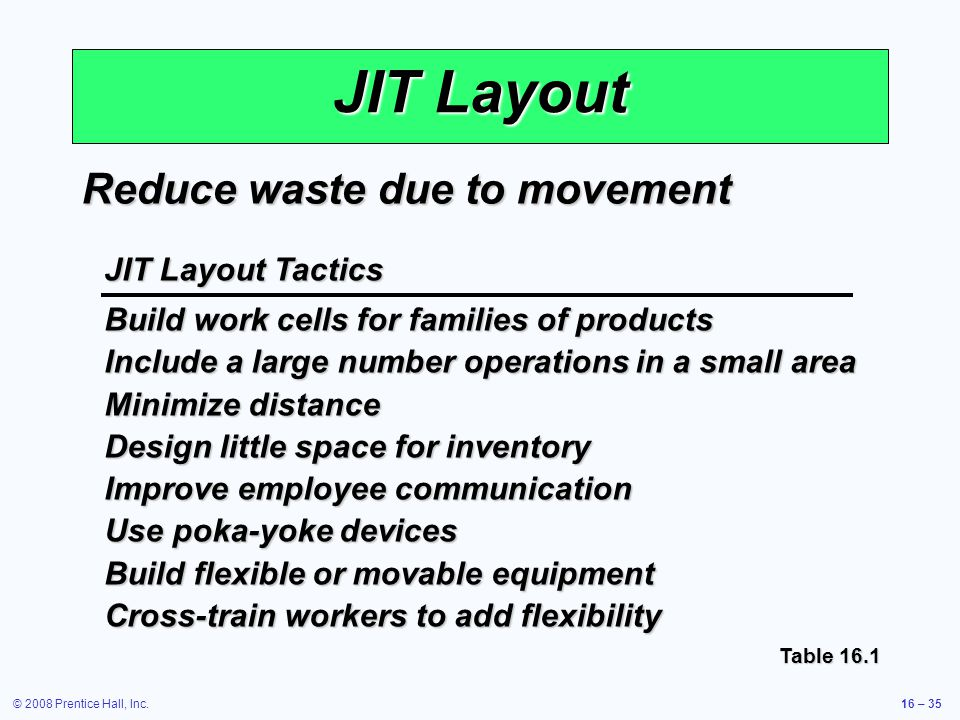 JIT Layout Reduce waste due to movement JIT Layout Tactics