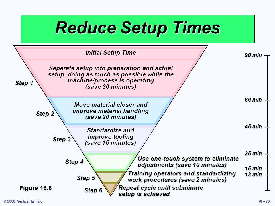 Reduce Setup Times Initial Setup Time
