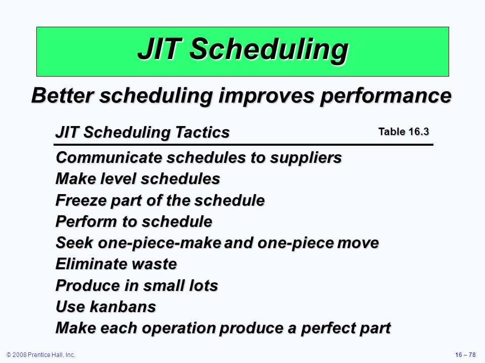 JIT Scheduling Better scheduling improves performance