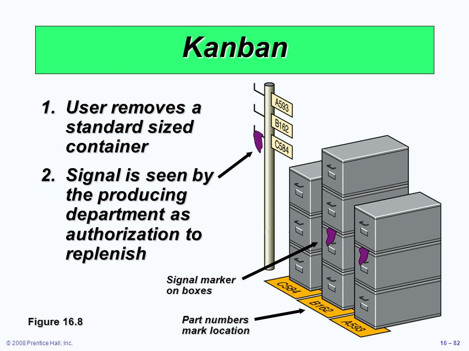 Kanban User removes a standard sized container