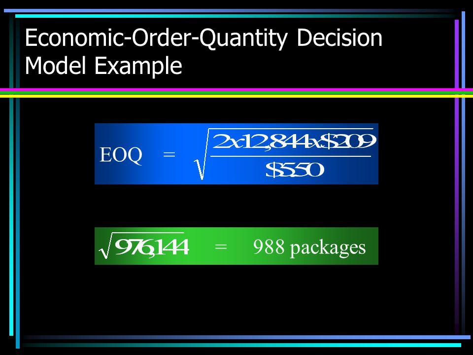 Economic-Order-Quantity Decision Model Example
