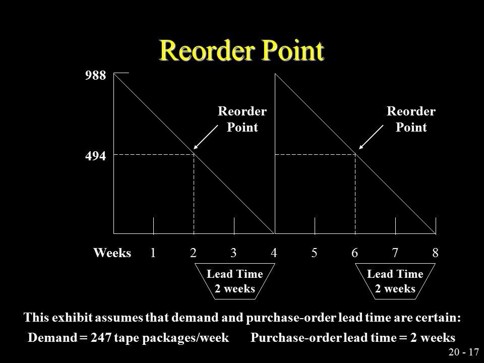 Demand = 247 tape packages/week Purchase-order lead time = 2 weeks