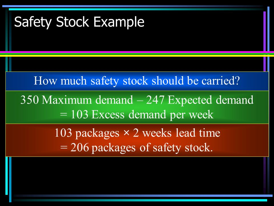 Safety Stock Example How much safety stock should be carried
