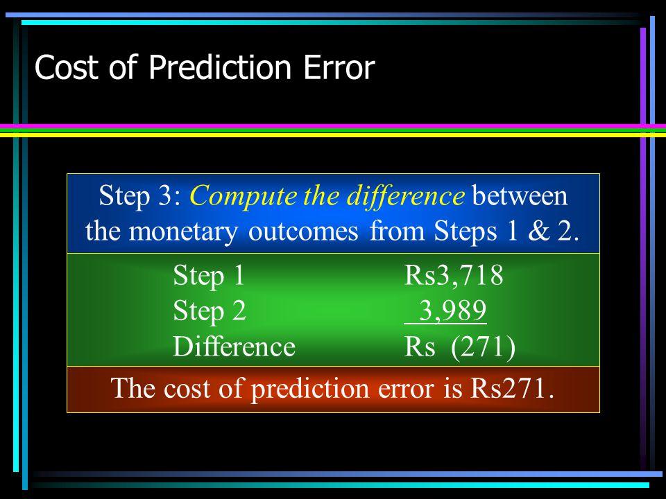 Cost of Prediction Error