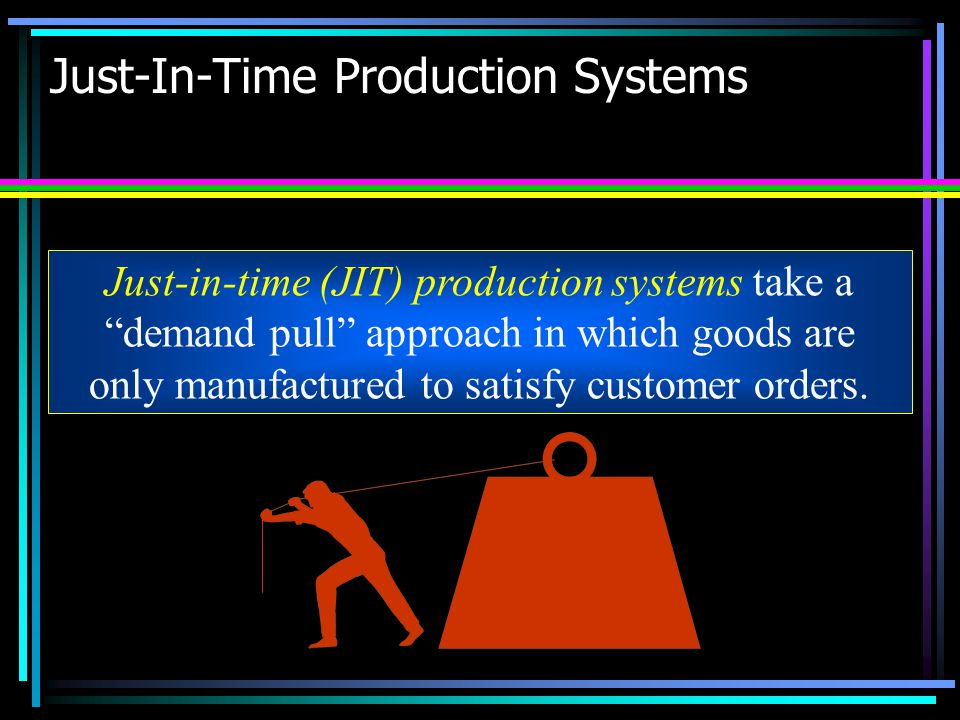 Just-In-Time Production Systems