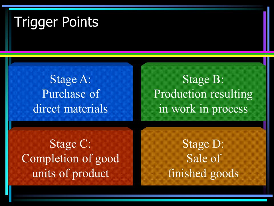 Trigger Points Stage A: Purchase of direct materials Stage B: