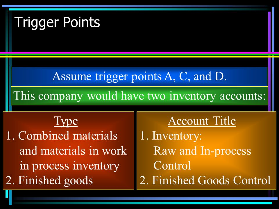 Trigger Points Assume trigger points A, C, and D.