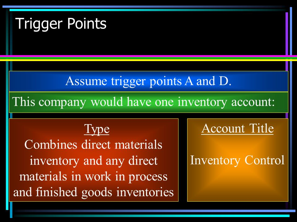 Trigger Points Assume trigger points A and D.