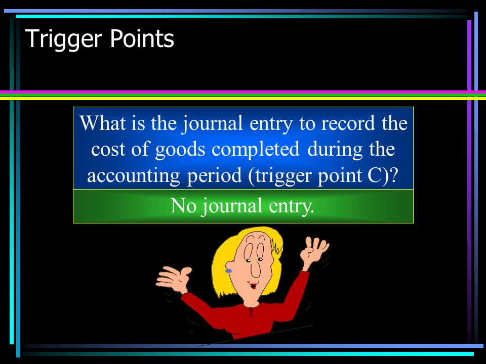 Trigger Points What is the journal entry to record the