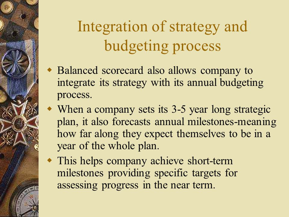 Integration of strategy and budgeting process