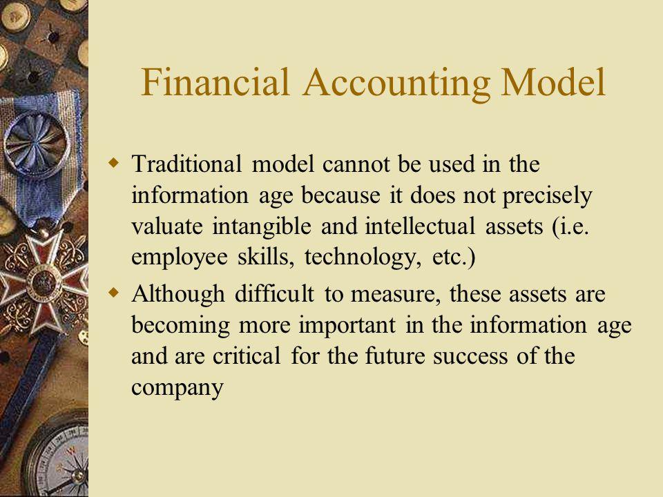 Financial Accounting Model