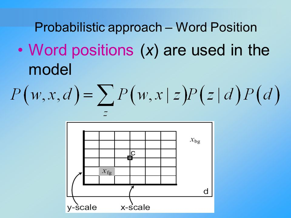 Probabilistic approach – Word Position