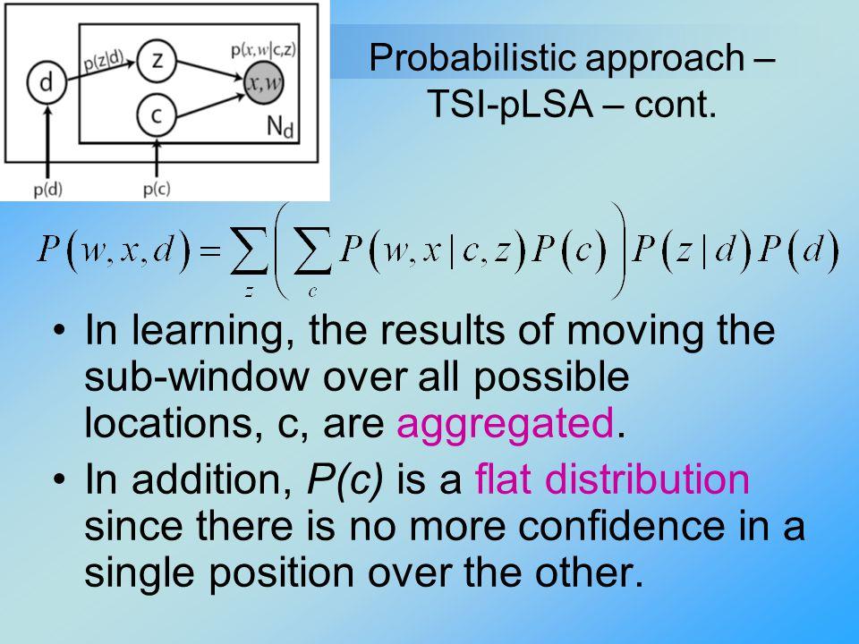 Probabilistic approach – TSI-pLSA – cont.
