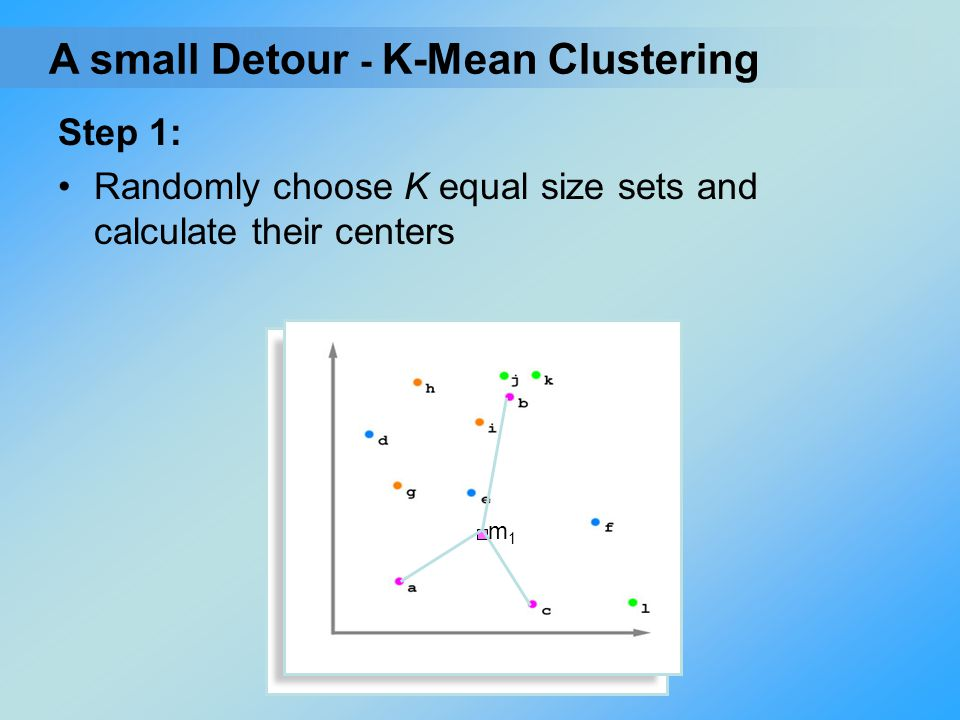 A small Detour - K-Mean Clustering Step 1: