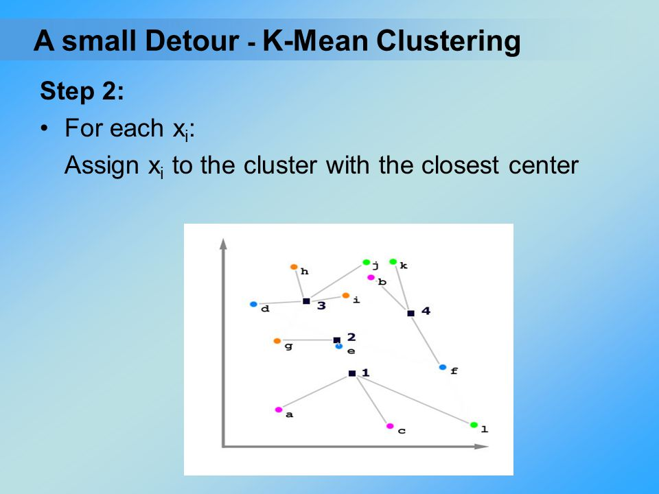 A small Detour - K-Mean Clustering Step 2: For each xi:
