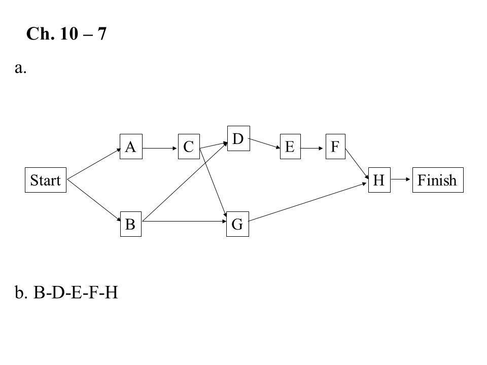 Ch. 10 – 7 a. D A C E F Start H Finish B G b. B-D-E-F-H