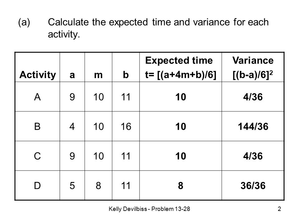 (a) Calculate the expected time and variance for each activity.