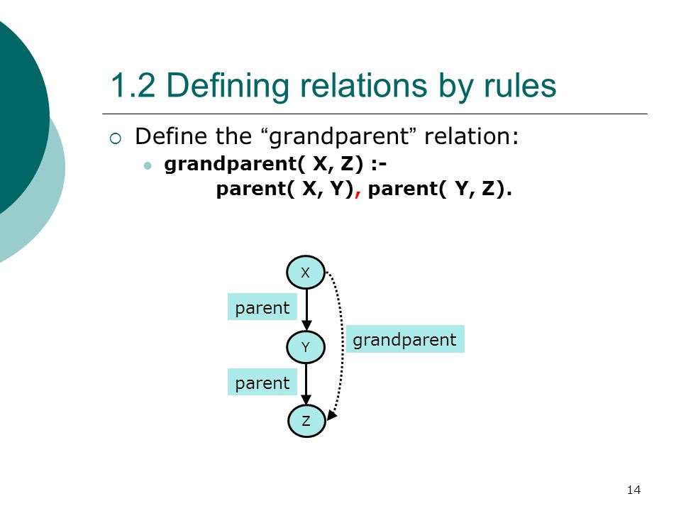 1.2 Defining relations by rules
