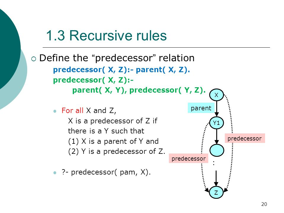 1.3 Recursive rules Define the predecessor relation