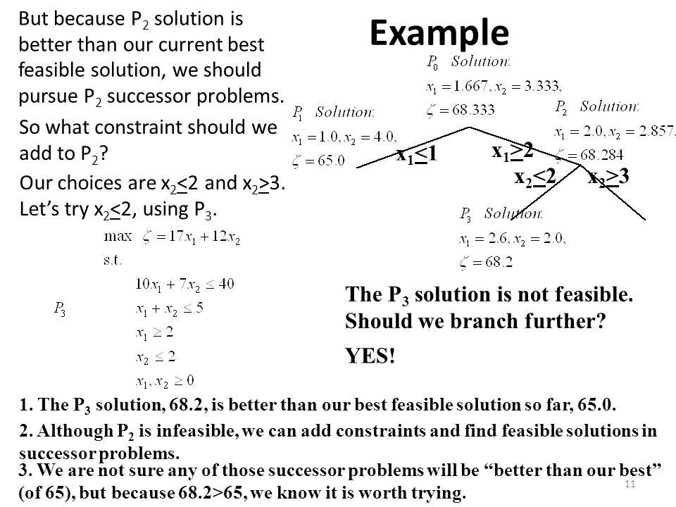 Example x1<1 x1>2 x2<2 x2>3