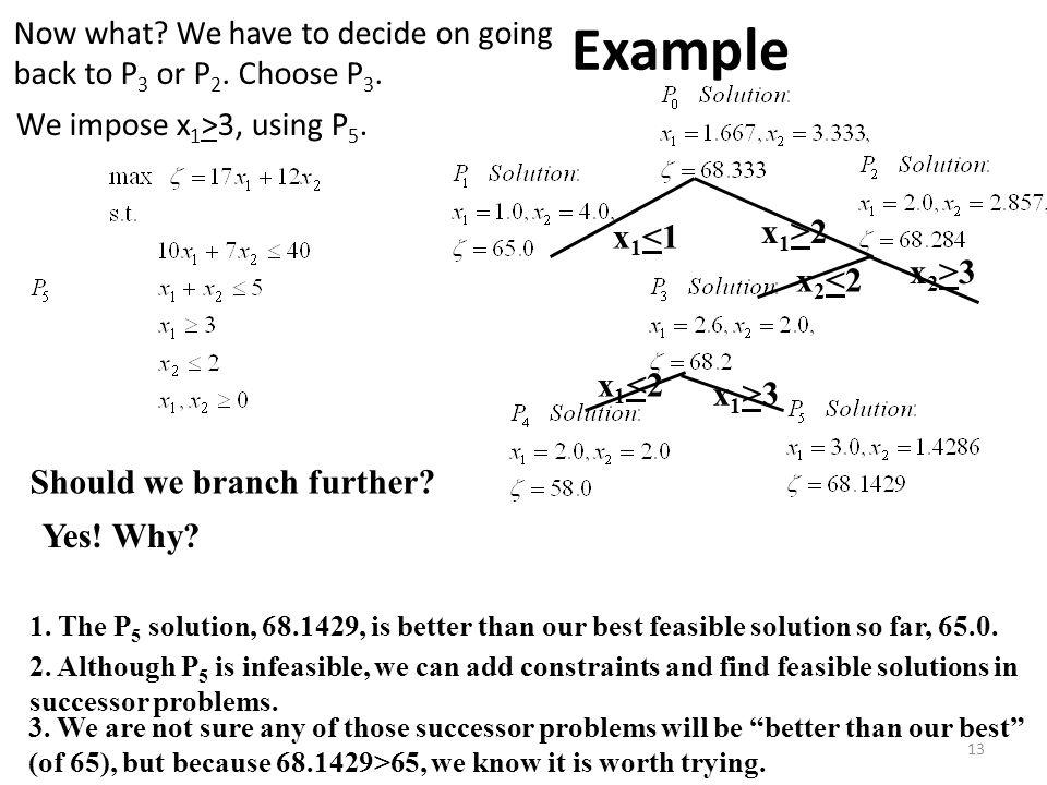 Example x1>2 x1<1 x2>3 x2<2 x1<2 x1>3