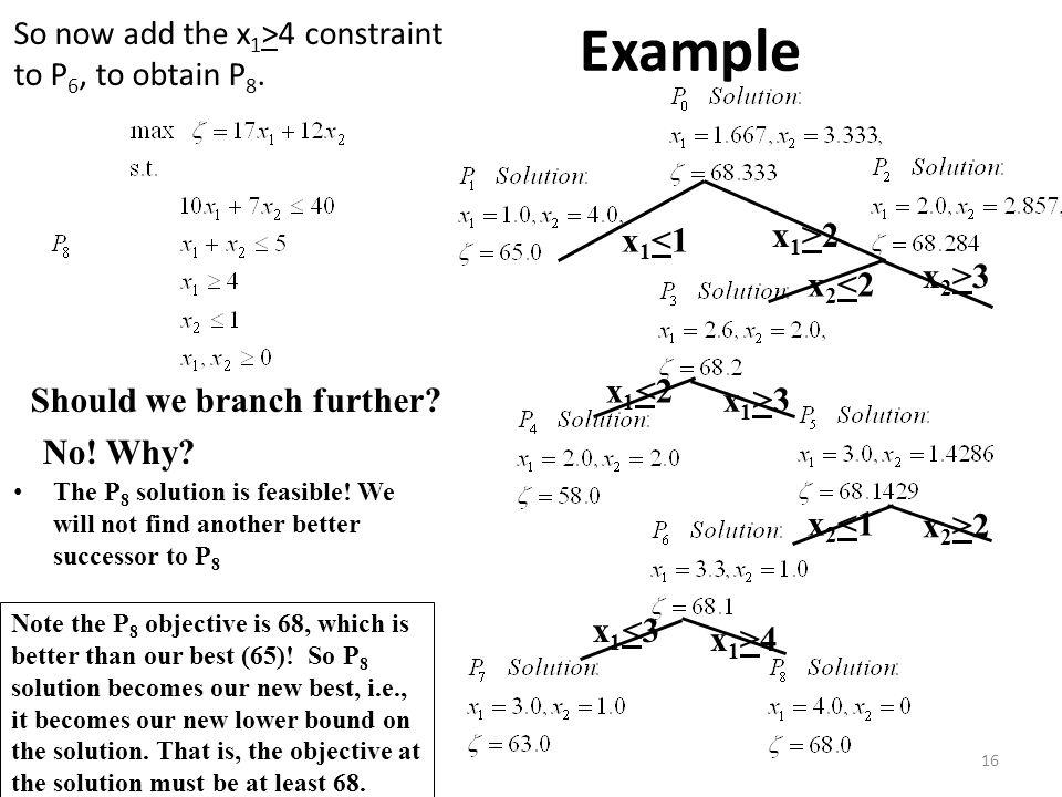 Example x1>2 x1<1 x2>3 x2<2 x1<2