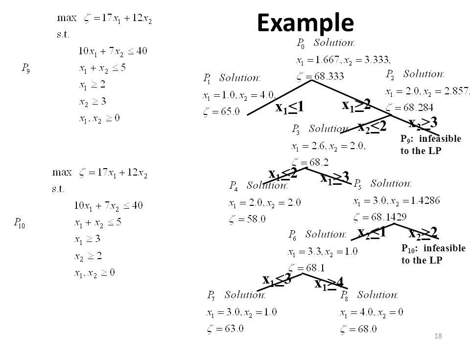 Example x1>2 x1<1 x2>3 x2<2 x1<2 x1>3 x2<1