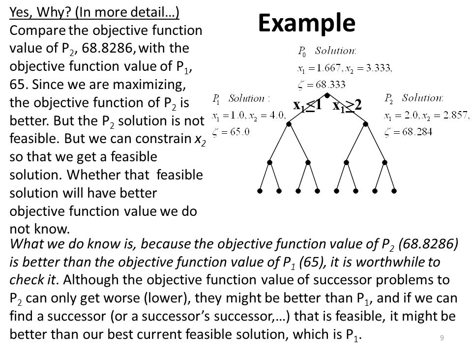Yes, Why (In more detail…) Compare the objective function value of P2, 68.8286, with the objective function value of P1, 65. Since we are maximizing, the objective function of P2 is better. But the P2 solution is not feasible. But we can constrain x2 so that we get a feasible solution. Whether that feasible solution will have better objective function value we do not know.