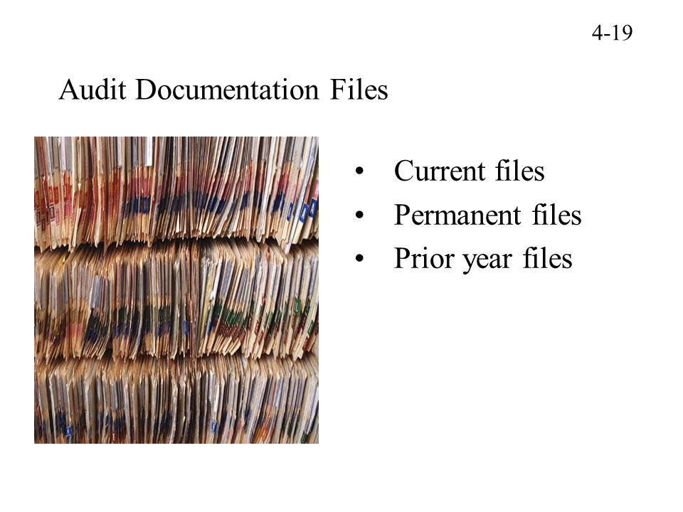 Audit Documentation Files