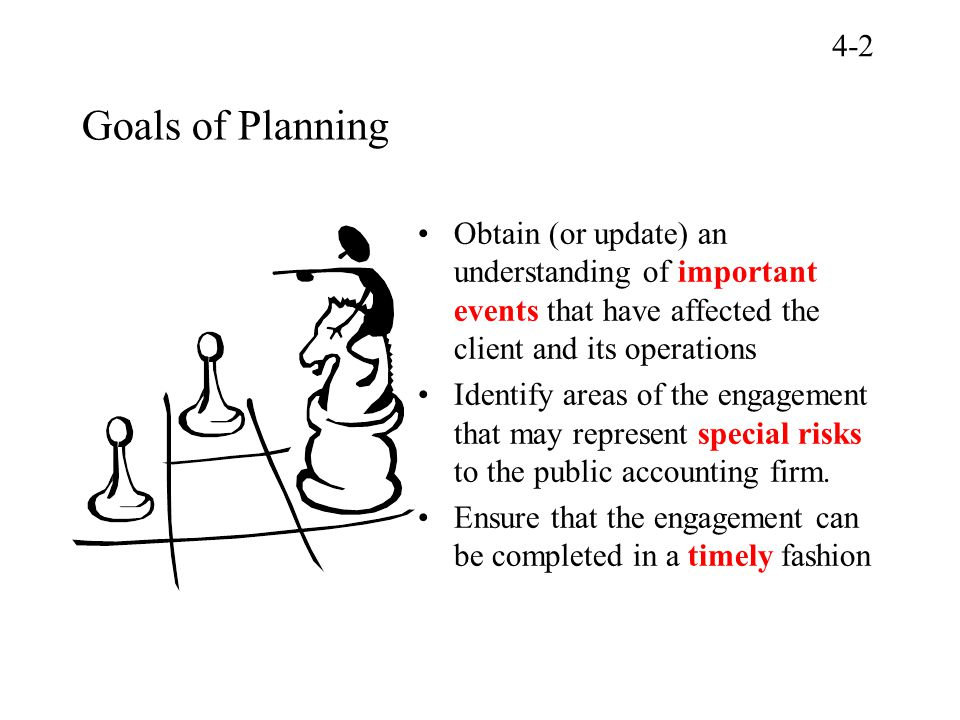 4-2 Goals of Planning. Obtain (or update) an understanding of important events that have affected the client and its operations.