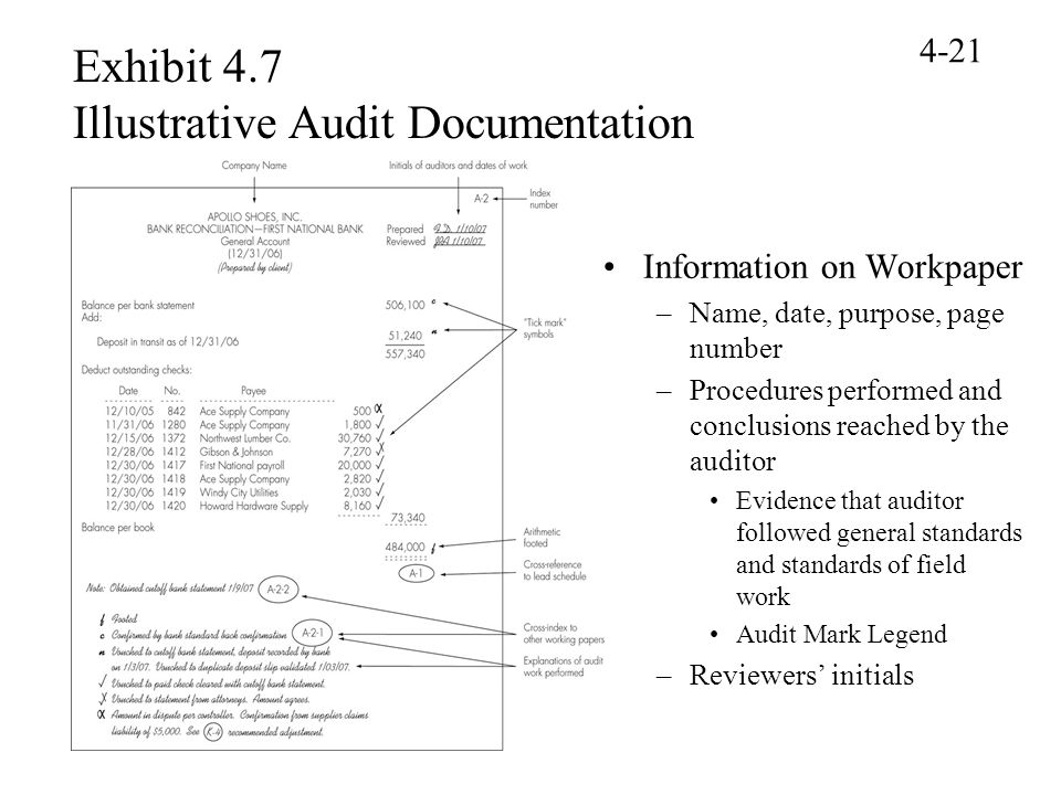 auditing chapter 7 evidence Start studying acct 410 chapter 7 auditing chapter 7 test bank learn vocabulary, terms, and more with flashcards, games, and other study tools auditing chapter 7.