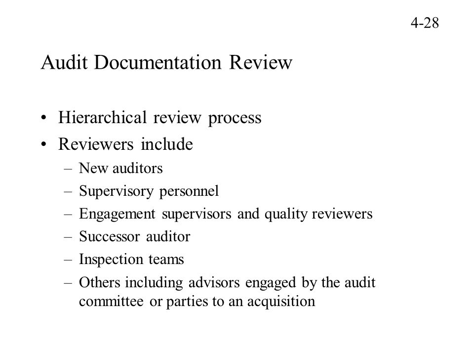Audit Documentation Review