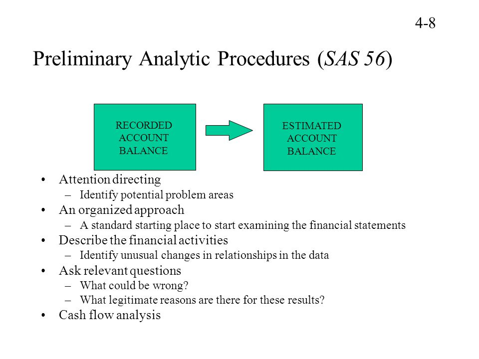 Preliminary Analytic Procedures (SAS 56)