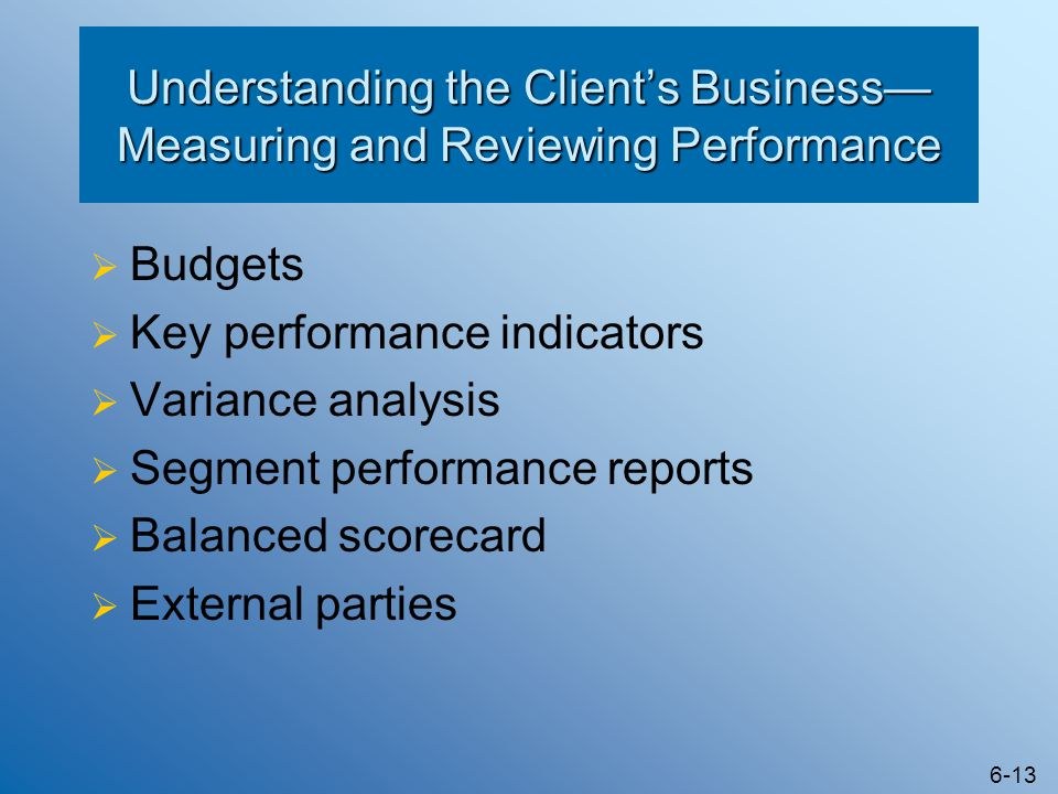 Understanding the Client's Business—Measuring and Reviewing Performance