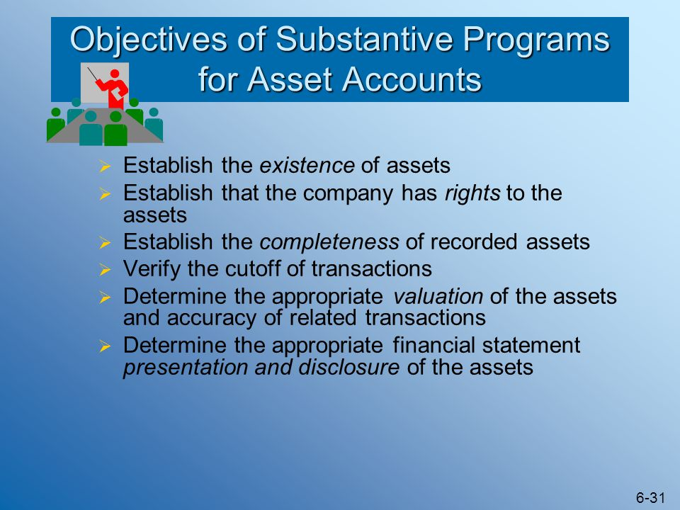 Objectives of Substantive Programs for Asset Accounts