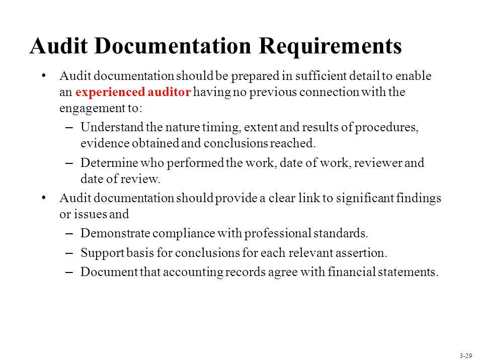 Audit Documentation Requirements