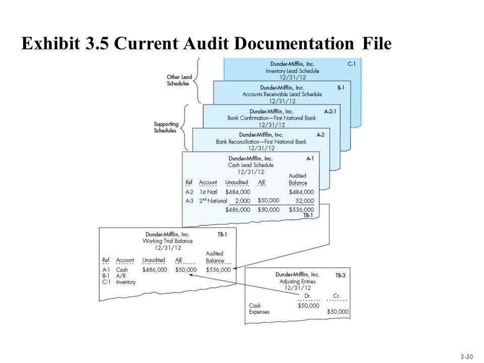 Exhibit 3.5 Current Audit Documentation File