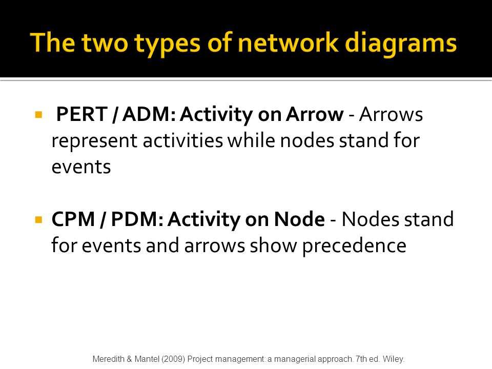 The two types of network diagrams